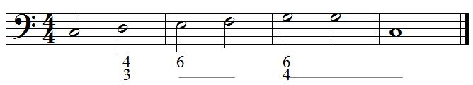 Figured Bass With Finale Numerics.jpg